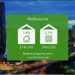 Melbourne Median House Price June 2016 Domain.com.au