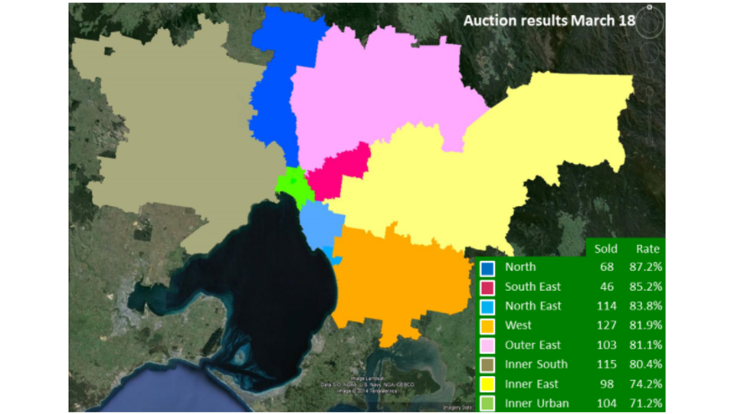 As prices continue to rise Melbourne records year's lowest auction clearance rate