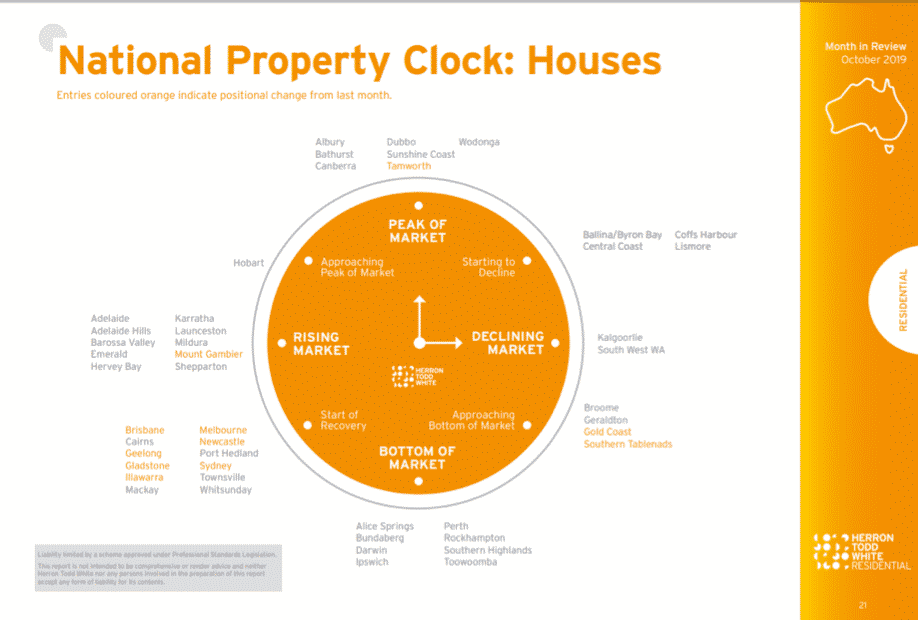National Property Clock Houses - Investors Prime Real Estate
