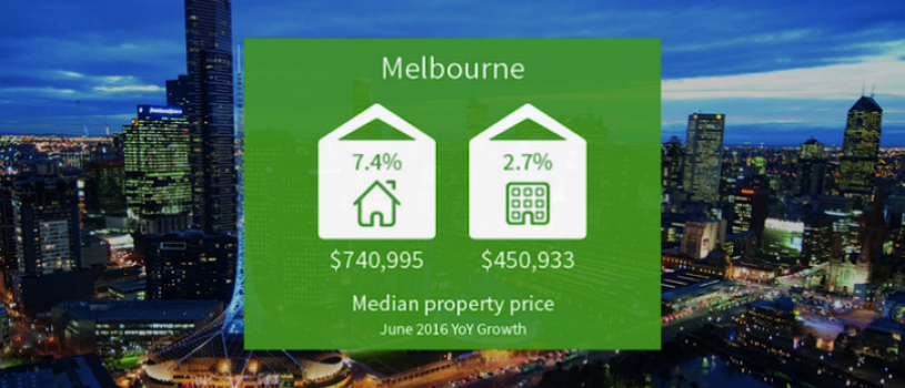 Melbourne median house price jumps 1.5 per cent in June quarter 2016: Domain Group