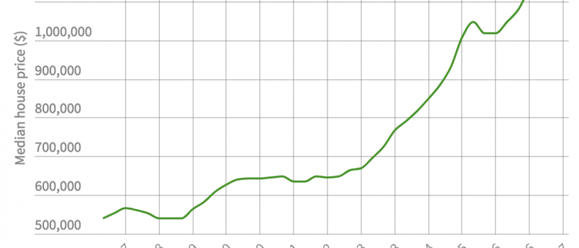 Blog Page 8 Of 34 Investors Prime Real Estate